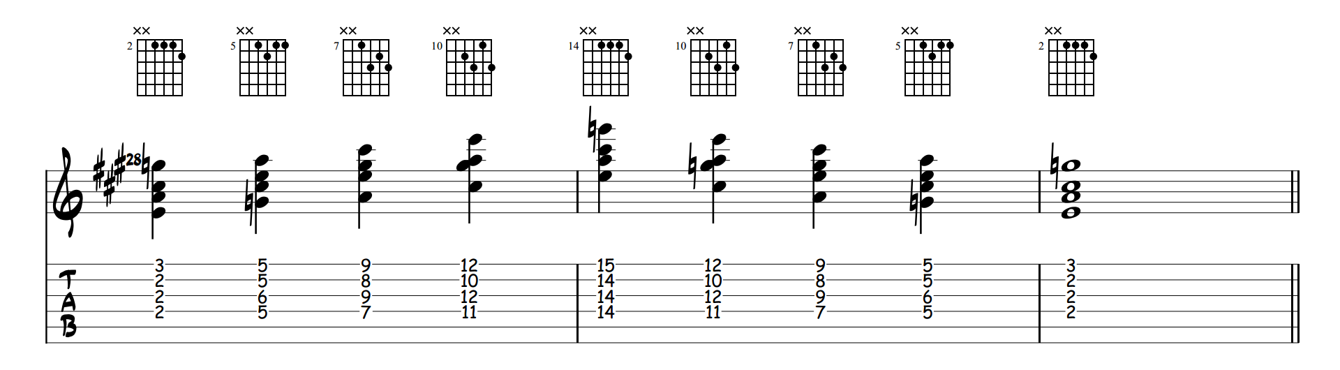 Block chord soloing francois leduc online library ex10 hexwebz Image collections